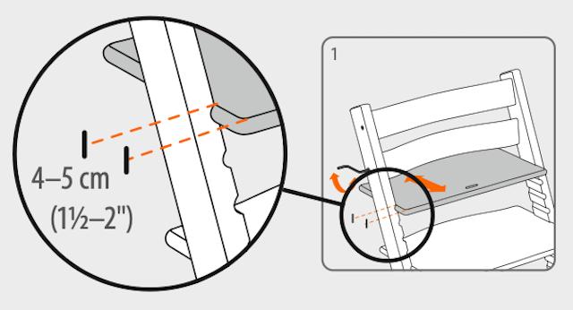 トリップトラップ座面の位置の説明書